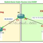 eigrp redistribute static