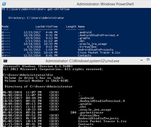 powershell vs command prompt