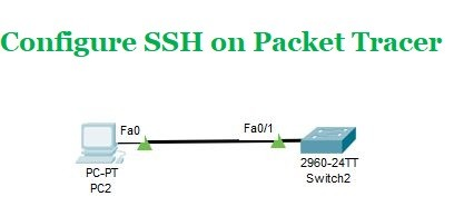 configuration of SSH on Packet Tracer